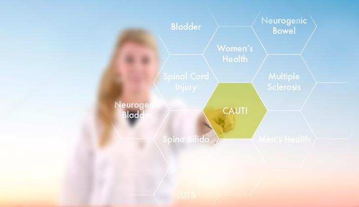 wellspect-science-alert-blog-catheter-associated-urinary-tract-infections-cauti.jpg