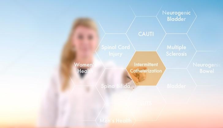 wellspect-science-alert-blog-intermittent-catheterization-ic.jpg
